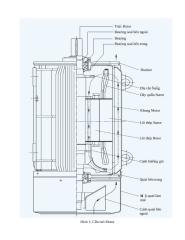 Main cooling water pump.doc