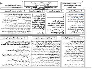 الخصائص العامة للاسلام الربانية والشمول.doc