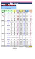 Commission note BR-056-2011 CIMAC-BR.xlsx
