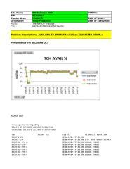 HCR194_2G_NPI_MDN0649 DCS TPI BELAWAN _AVAILBILITY_ALARM_PERMANENT FAULT& LOCAL MODE  22 APRIL 2014.xlsx